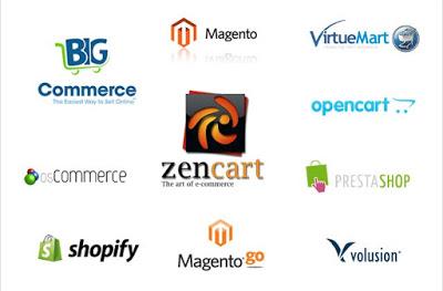Как да изберем най-подходящата платформа за онлайн магазин?